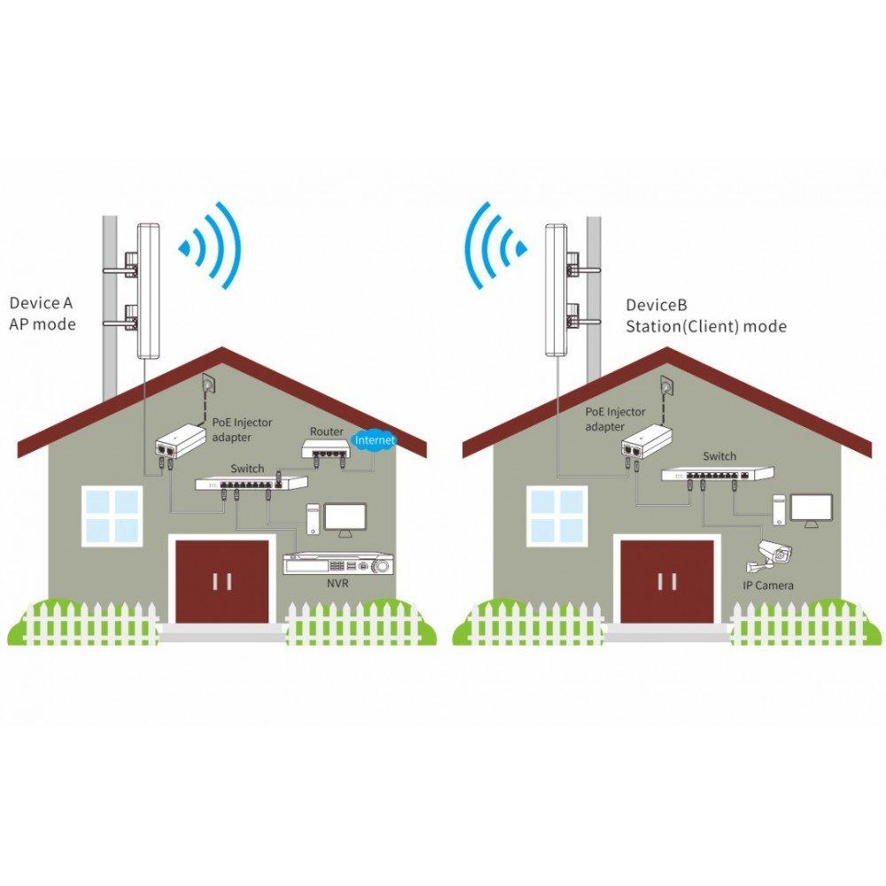 Tenda O6 CPE Wireless Outdoor 5GHz ของแท้ ประกันศูนย์ 5ปี