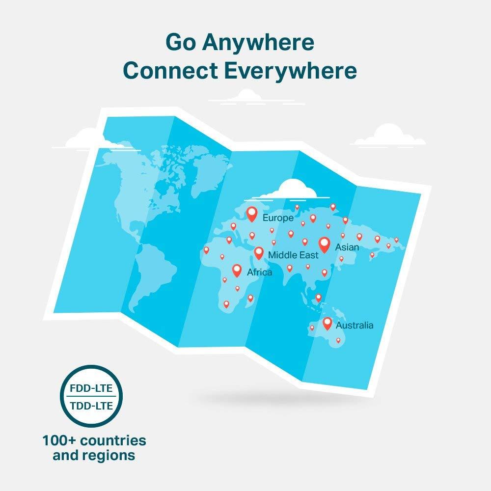 TP-Link M7200 Pocket Wi-Fi MIFI ใส่ซิม (4G LTE Mobile Wi-Fi) ของแท้ ประกันศูนย์ 1ปี